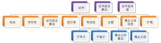 kongxx 图4
